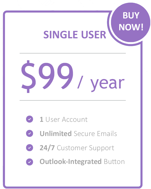 Pricing For Secure Email Solutions
